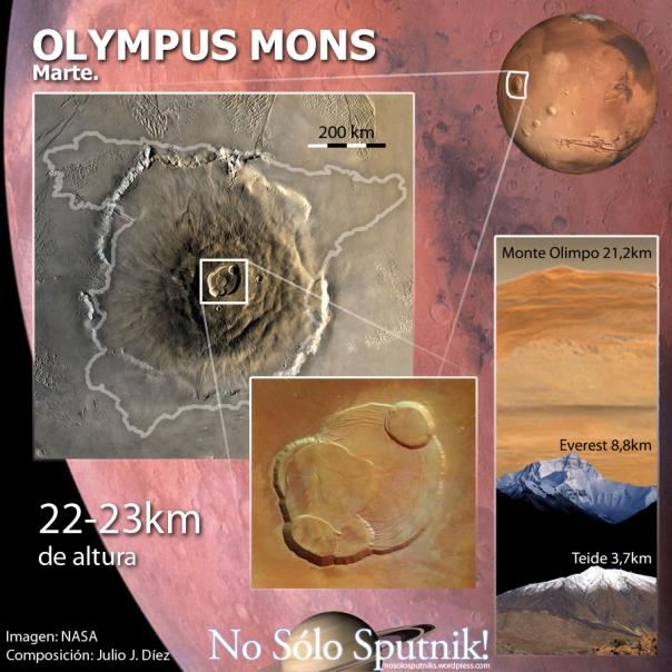 El Monte Olimpo en Marte